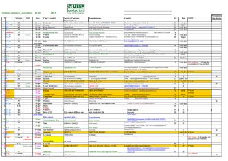 Calendario Regionale UISP 2014 - Unione Sportiva Atletica Cafasse
