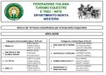 Z -ELENCO TEAM FINALISTI COPPA ITALIA