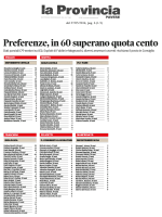 Preferenze, in 60 superano quota cento