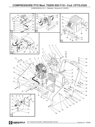COMPRESSORE PTO Mod. TIGER 850 F/19 • Cod