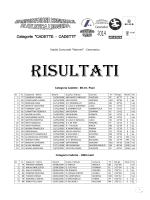Modulo iscrizione - stagione sportiva 2015-2016