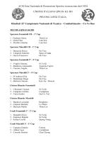 Risultati_32_Campionato_Nazionale_2014