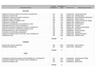 Acquirenti in attività al 1-4-2014 da pubblicare sul B.U._PER FAVA