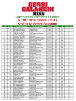 Ordine Di Arrivo Assoluto 5 / 10 / 2014 Dozza ( BO )