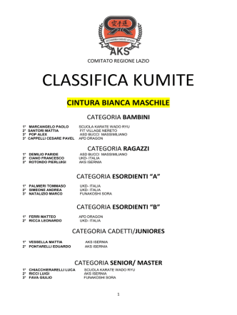 CLASSIFICA KUMITE - AKS Italia