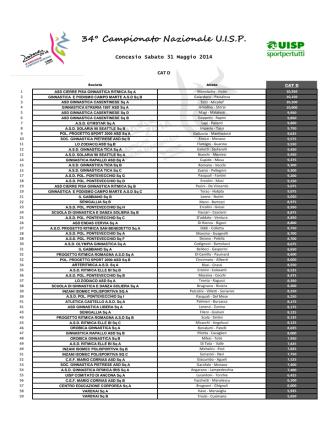 34° Campionato Nazionale U.I.S.P. - ritmica