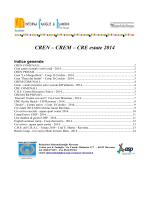 CREN – CREM – CRE estate 2014