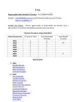 TFA 2014-2015 - Liceo Vivona