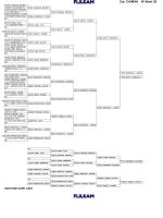 Risultati Finali Cadetti Maschili 2014