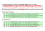 PROGRAMMA SESSIONI COMUNICAZIONI BREVI (aggiornata al