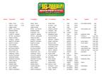 Nr.Gara Concorrente Priorità 1° conduttore Naz. 2° conduttore naz