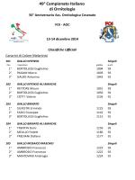 49° Campionato Italiano di Ornitologia