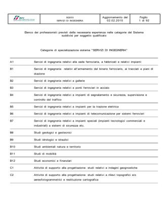 Aggiornamento del 29.01.2015 Foglio 1 di 90 Elenco dei