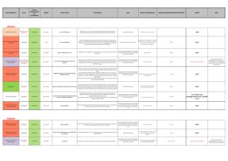 calendario eventi formativi - Ordine degli Architetti della Provincia di