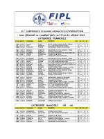 NOMINATION ITALIANI 2015