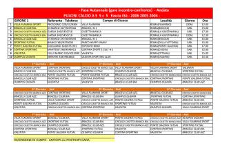 calendario pulcini misti calcio a 5