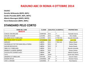 04/10/2014 Raduno di Roma