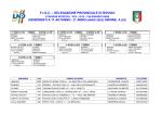 Calendario-Esordienti-11 2014-15