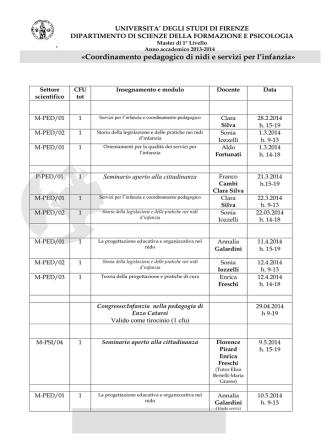 Calendario delle lezioni - Master Coordinamento pedagogico