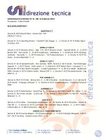 CALCIO A 7 - CSI Milano
