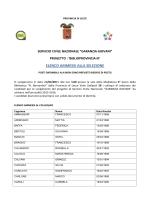Pubblicazione Elenco Ammessi-Provincia di Lecce 2015