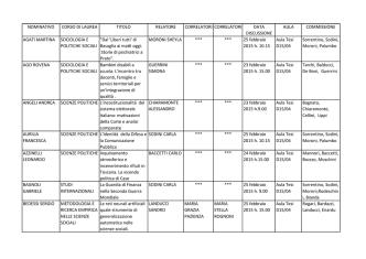 Commissioni tesi di laurea - Scuola di Scienze Politiche