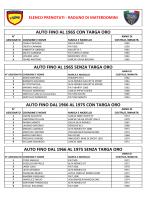 elenco prenotati - Club Salerno Autostoriche