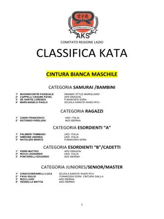 CLASSIFICA KATA - AKS Italia