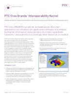 PTC Creo Granite® Interoperability Kernel
