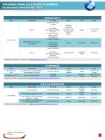 Le iniziative di formazione 2014 delle Camere di commercio