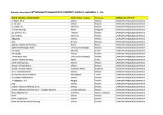 Aziende e Associazioni SETTORI CHIMICO/FARMACEUTICO