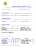 Risultati - FITAV Sardegna
