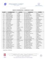 coordinatori-segr 2014 - 2015 definitivo
