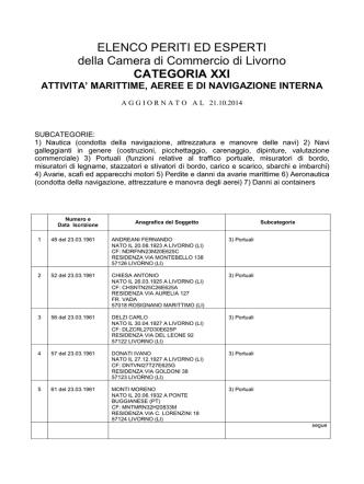 Categoria 21 - Camera di Commercio Livorno