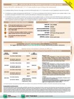 certificate athena premium plus su azioni eni ed enel