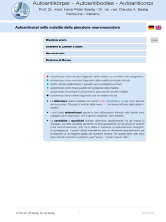 Autoantikörper - Autoantibodies - Autoanticorpi - H.