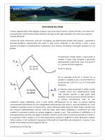 Teoria sul funzionamento del sifone