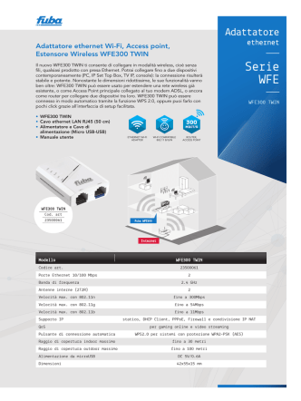 Adattatori Wifi e Powerline Serie WFE-PLK Dati tecnici