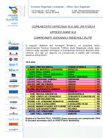comunicato ufficiale n.6 del 29/7/2014 ufficio gare n.6 campionati