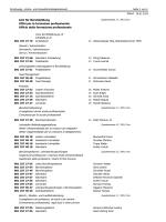 Amt für Berufsbildung Uffizi per la furmaziun professiunala Ufficio