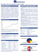 DynaPlan Excess Return Index (CHF)