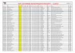 TOP 150 MANZE GENOTIPIZZATE PER GPFT - 1/2015