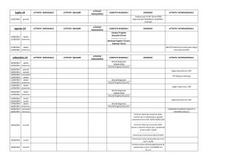 Calendario Attività Agonistica 2014/2015