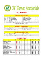 9° Torneo Amatoriale Città di Rovereto