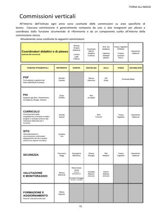 Commissioni verticali - Istituto Comprensivo EUROPA