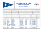 64^ CENTOMIGLIA DEL GARDA_CLASSIFICA ORC