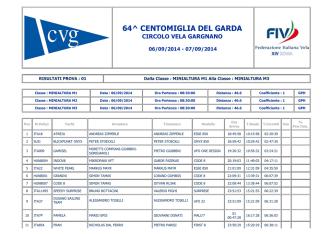 64^ CENTOMIGLIA DEL GARDA_CLASSIFICA ORC