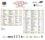 elenco completo delle aziende partecipanti e dei premi