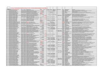 ASL STATISTICA 2009-2010 AGG. A NOV. 2013