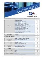 ANTIFURTO - Svs-Srl